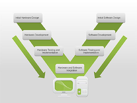 Hardware and Software Design Diagram, 00321, Process Diagrams — PoweredTemplate.com