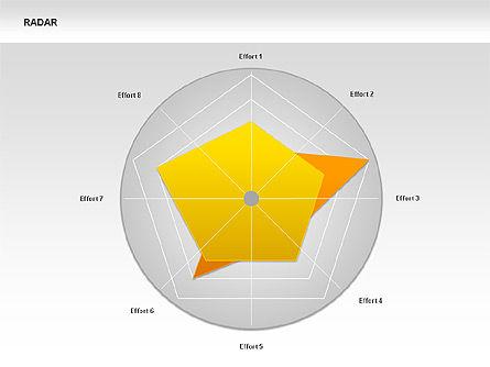 Data Driven Radar Charts, Slide 2, 00337, Business Models — PoweredTemplate.com