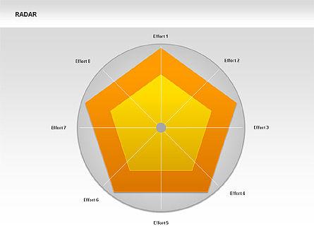 Data Driven Radar Charts, Slide 3, 00337, Business Models — PoweredTemplate.com