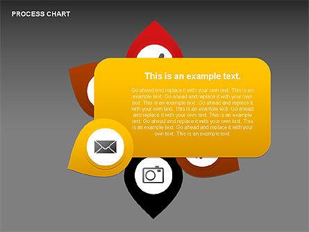 Process Charts, Slide 10, 00361, Process Diagrams — PoweredTemplate.com