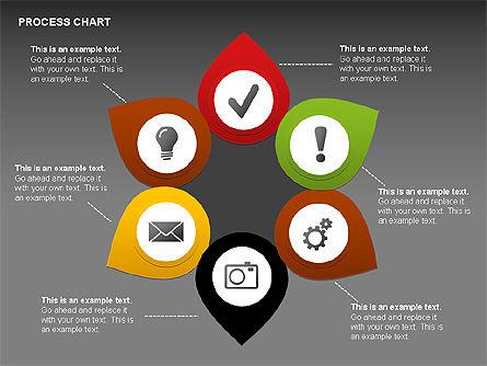 Process Charts, Slide 9, 00361, Process Diagrams — PoweredTemplate.com