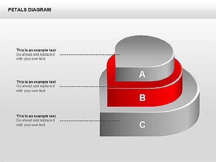 3D Petals Diagram, Slide 15, 00362, Stage Diagrams — PoweredTemplate.com