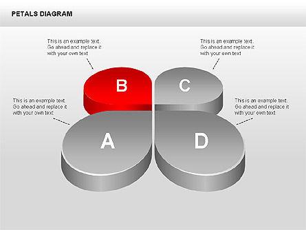 3D Petals Diagram, Slide 7, 00362, Stage Diagrams — PoweredTemplate.com