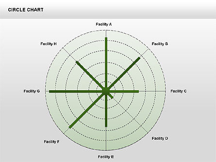 Business Models: Radar Charts Collection #00378
