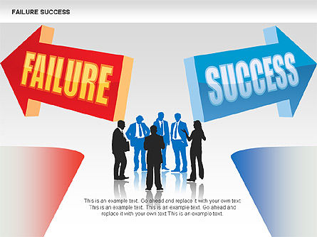 Silhouettes: Failure and Success Diagrams #00383