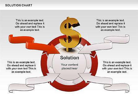 Solution Charts Slide 2