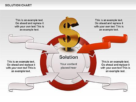 Solution Charts Slide 3