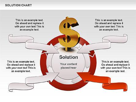 Solution Charts Slide 4
