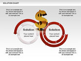 Solution Charts#10