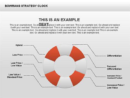 Bowman's Strategy Clock Donut Diagram, Slide 3, 00402, Business Models — PoweredTemplate.com