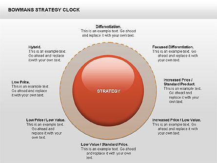 Bowman's Strategy Clock Donut Diagram, Slide 4, 00402, Business Models — PoweredTemplate.com