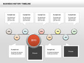 Business History Timeline Diagrams#5