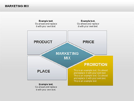 Marketing Charts Slide 7