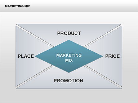 Marketing Charts Slide 9
