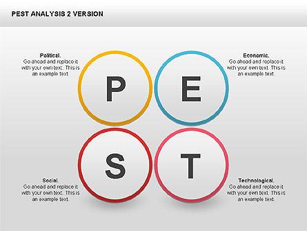 PEST Analysis Donut Diagram, Slide 13, 00424, Business Models — PoweredTemplate.com