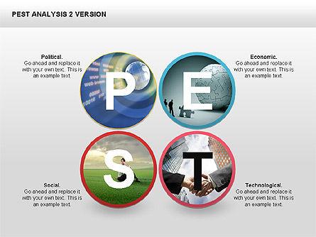 PEST Analysis Donut Diagram, Slide 15, 00424, Business Models — PoweredTemplate.com