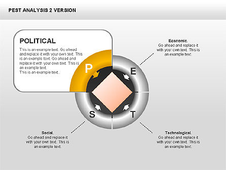 PEST Analysis Donut Diagram, Slide 2, 00424, Business Models — PoweredTemplate.com
