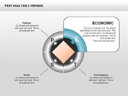 PEST Analysis Donut Diagram, Slide 3, 00424, Business Models — PoweredTemplate.com