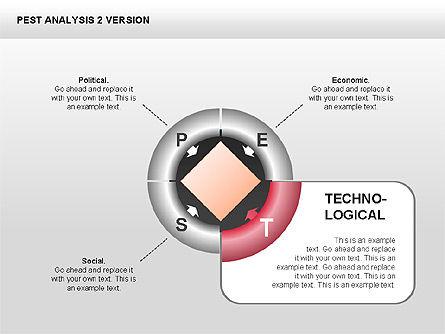 PEST Analysis Donut Diagram, Slide 5, 00424, Business Models — PoweredTemplate.com