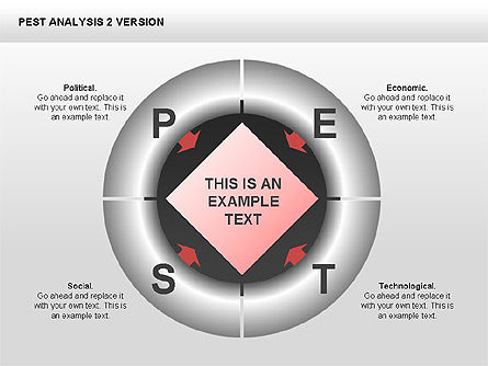 PEST Analysis Donut Diagram, Slide 7, 00424, Business Models — PoweredTemplate.com