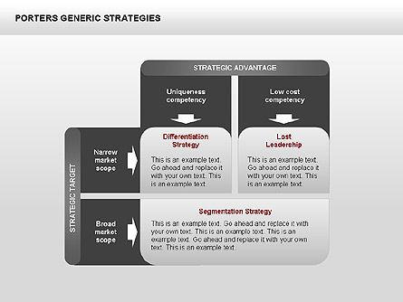 Porter's Generic Strategies Diagram, Slide 2, 00426, Business Models — PoweredTemplate.com