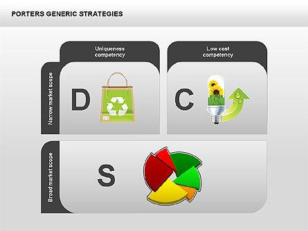 Porter's Generic Strategies Diagram, Slide 3, 00426, Business Models — PoweredTemplate.com