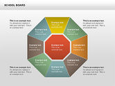 School Board with Globe Diagrams#11