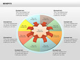 Business Models: Benefits diagrams #00429