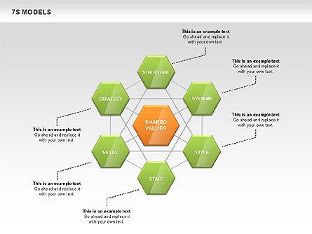 7S Model Diamond Diagram, Slide 14, 00433, Business Models — PoweredTemplate.com