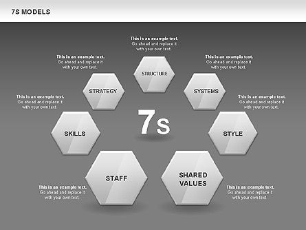 7S Model Diamond Diagram, Slide 15, 00433, Business Models — PoweredTemplate.com