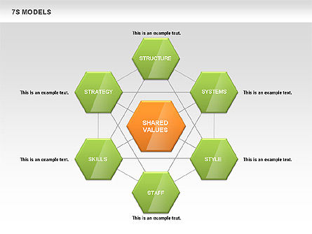 7S Model Diamond Diagram, Slide 2, 00433, Business Models — PoweredTemplate.com
