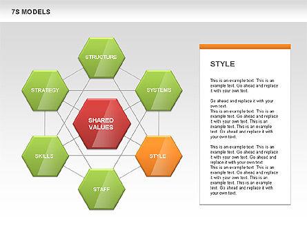 7S Model Diamond Diagram, Slide 5, 00433, Business Models — PoweredTemplate.com