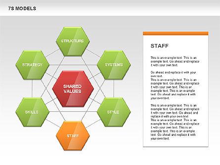 7S Model Diamond Diagram, Slide 6, 00433, Business Models — PoweredTemplate.com