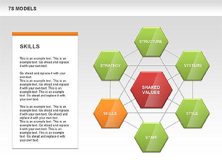 7S Model Diamond Diagram, Slide 7, 00433, Business Models — PoweredTemplate.com