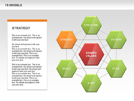 7S Model Diamond Diagram, Slide 8, 00433, Business Models — PoweredTemplate.com