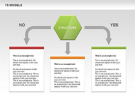 7S Model Diamond Diagram, Slide 9, 00433, Business Models — PoweredTemplate.com