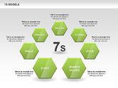 Business Models: 7S Model Diamond Diagram #00433