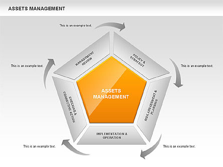 Asset Management, 00436, Business Models — PoweredTemplate.com