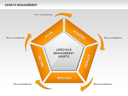 Asset Management, Slide 10, 00436, Business Models — PoweredTemplate.com