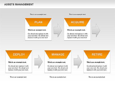 Asset Management, Slide 12, 00436, Business Models — PoweredTemplate.com
