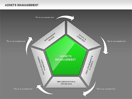 Asset Management, Slide 13, 00436, Business Models — PoweredTemplate.com