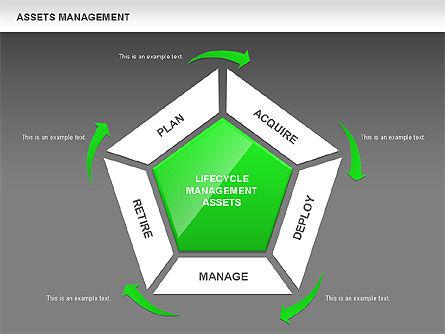 Asset Management, Slide 15, 00436, Business Models — PoweredTemplate.com