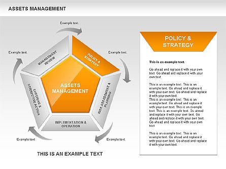 Asset Management, Slide 4, 00436, Business Models — PoweredTemplate.com