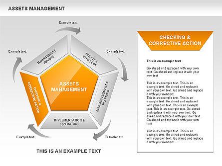 Asset Management, Slide 7, 00436, Business Models — PoweredTemplate.com