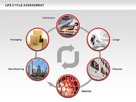 Life Cycle Assessment Diagrams with Photos, 00458, Process Diagrams — PoweredTemplate.com