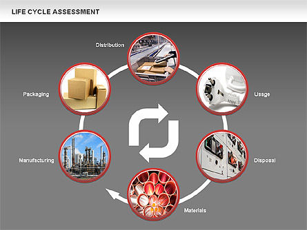 Life Cycle Assessment Diagrams with Photos, Slide 17, 00458, Process Diagrams — PoweredTemplate.com