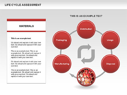 Life Cycle Assessment Diagrams with Photos, Slide 5, 00458, Process Diagrams — PoweredTemplate.com