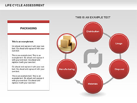 Life Cycle Assessment Diagrams with Photos, Slide 7, 00458, Process Diagrams — PoweredTemplate.com