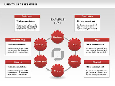Life Cycle Assessment Diagrams with Photos, Slide 8, 00458, Process Diagrams — PoweredTemplate.com