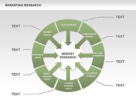 Business Models: Marketing Research Process Diagrams #00459